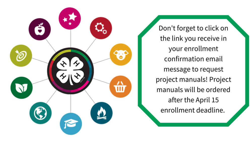 Don't forget to click on the link you receive in your enrollment confirmation email message to request project manuals!