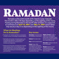 Yellow and white text on a purple background about what Muslims do during Ramadan and key terms.