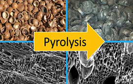 biochar is produced by pyrolysis