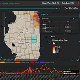 The new WhereCOVID-19 platform at the University of Illinois presents a variety of information for people to learn more about the spread of coronavirus and how communities are prepared to respond.