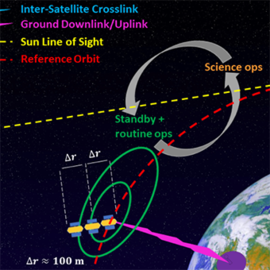 Image of a potential path the new telescope could see.