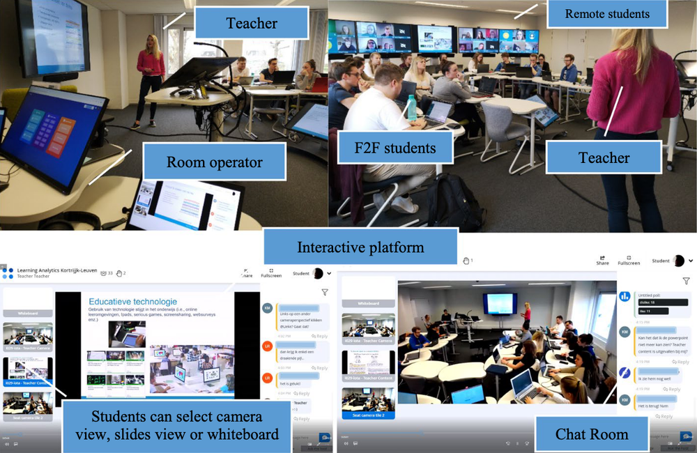 Hybrid virtual classroom including both F2F and remote individual students (upper pictures) and the platform visible for the students (lower pictures)