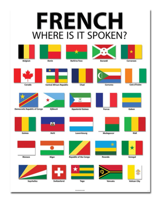 French: Where Is It Spoken?