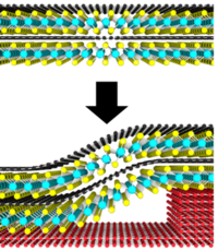 A four-layer stack of graphene (black) and molybdenum disulfide (cyan and yellow) bends as it conforms over a hexagonal BN step (red).